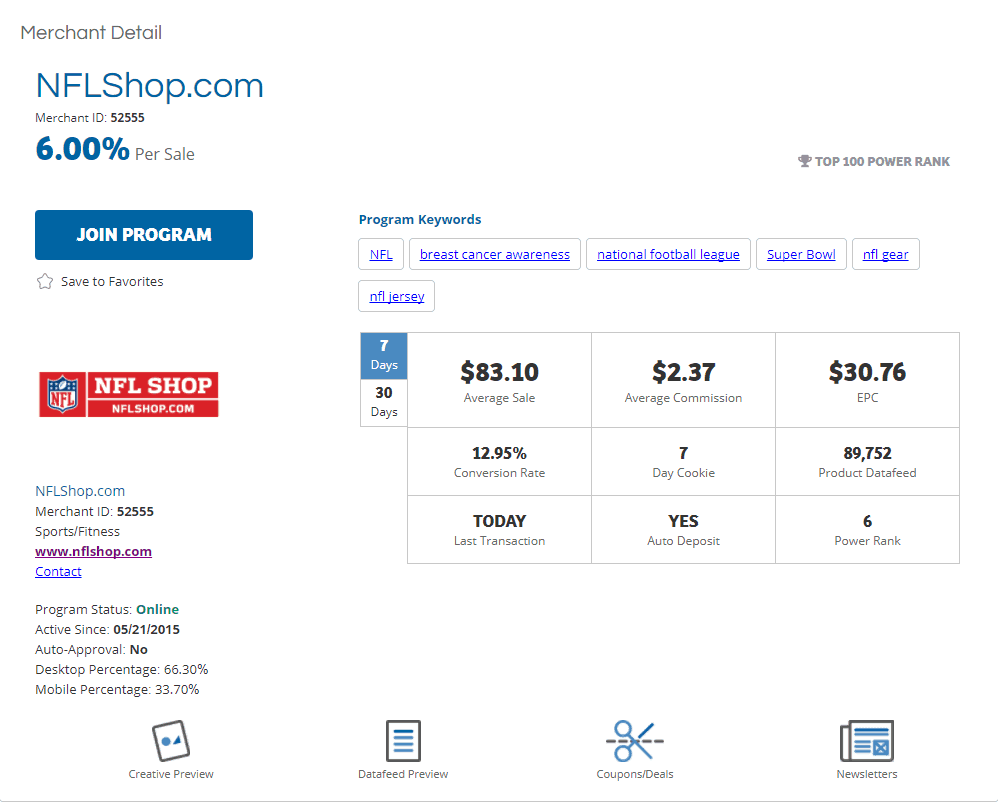 Analyzing ShareASale Affiliate Programs
