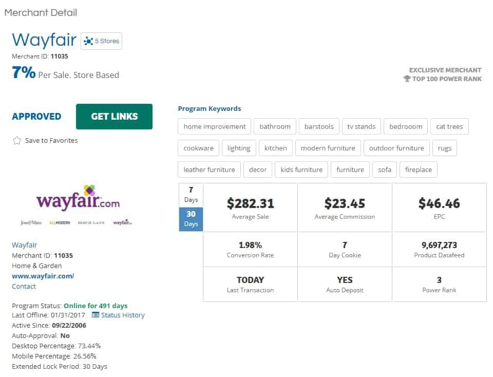 wayfair affiliate program home goods network