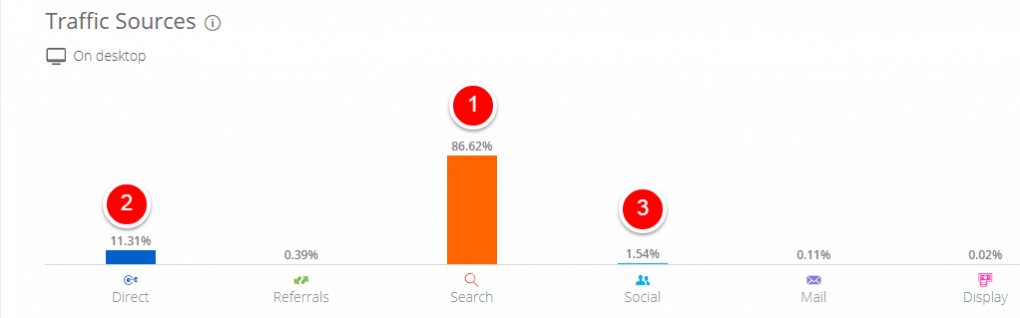 6067f083d3ad ... Genius-com-Analytics-Market-Share-Stats-Traffic-Ranking-1020x318.png ...