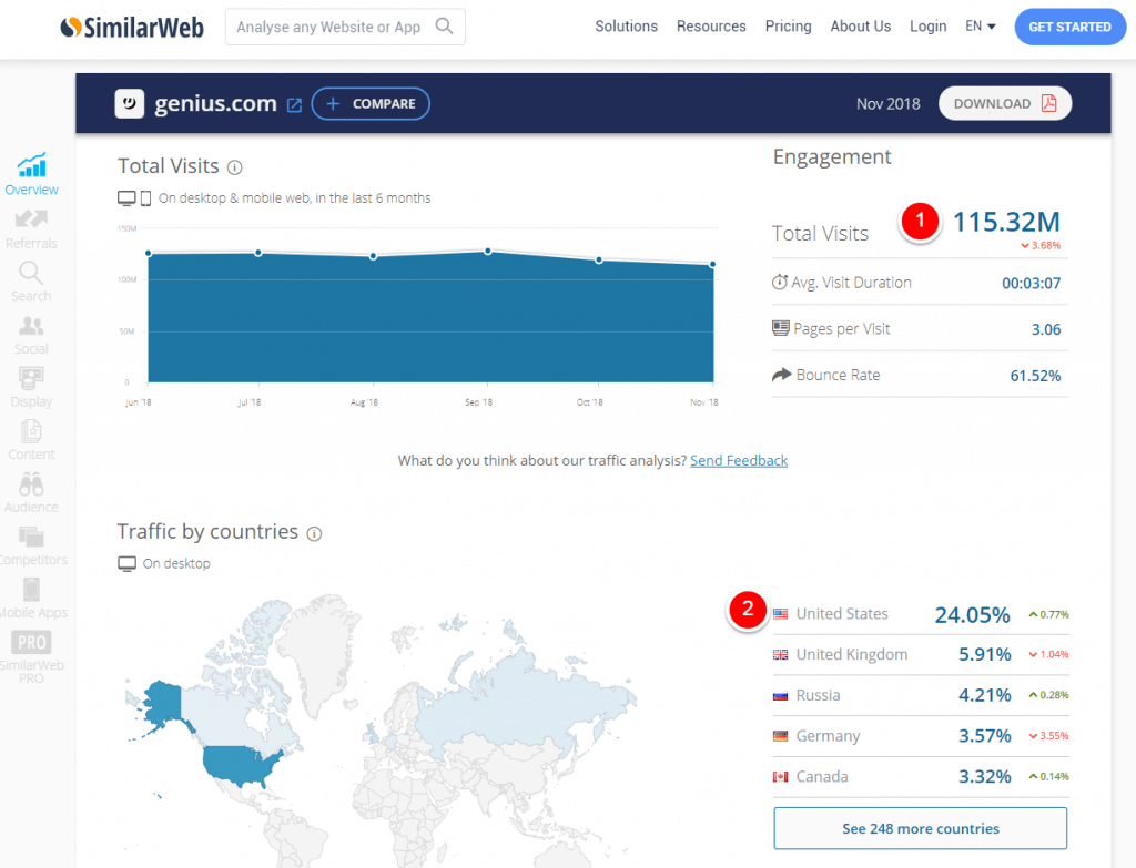 a48719e7f136 ... Genius-com-Analytics-Market-Share-Stats-Traffic-Ranking-Stats-1024x783.png  ...