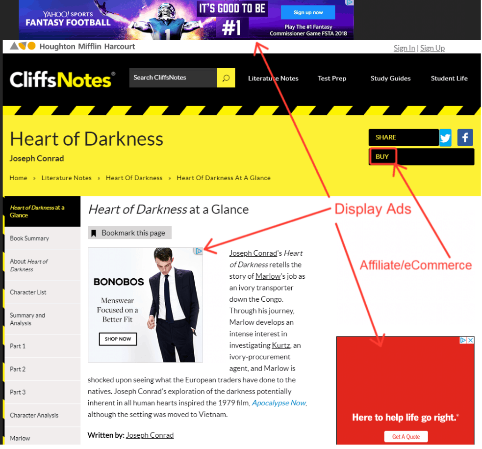 cliffnotes display ads example