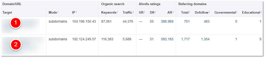 link stats