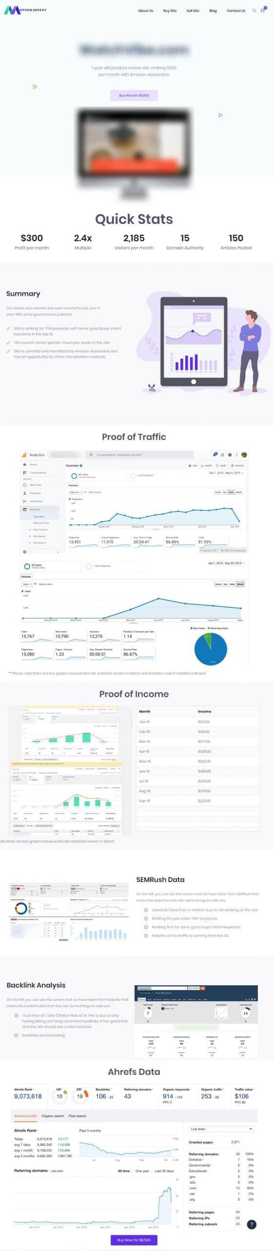motioninvest auction data
