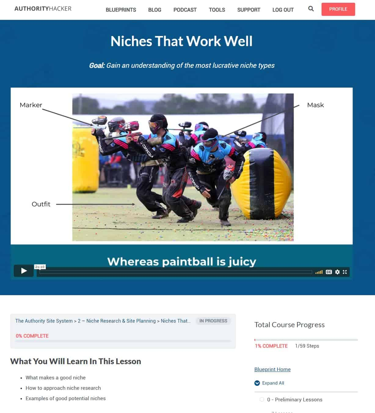 niches that work well Internet Marketing