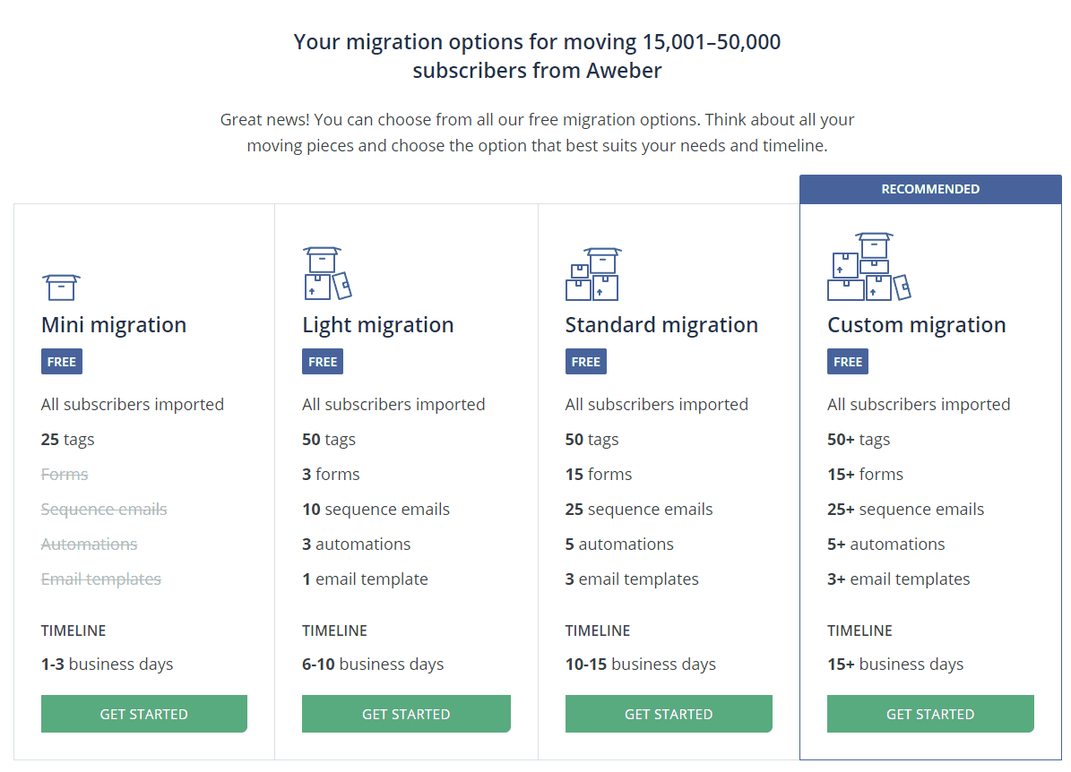 convertkit migration options
