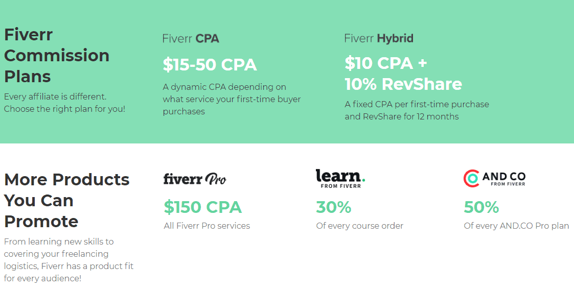 Commission-Plan-Fiverr-Affiliates