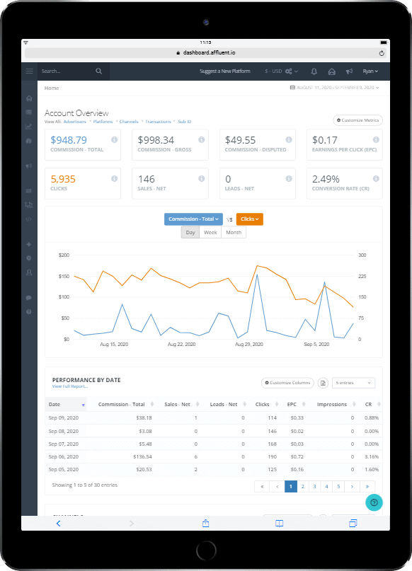 affluent.io affiliate management review