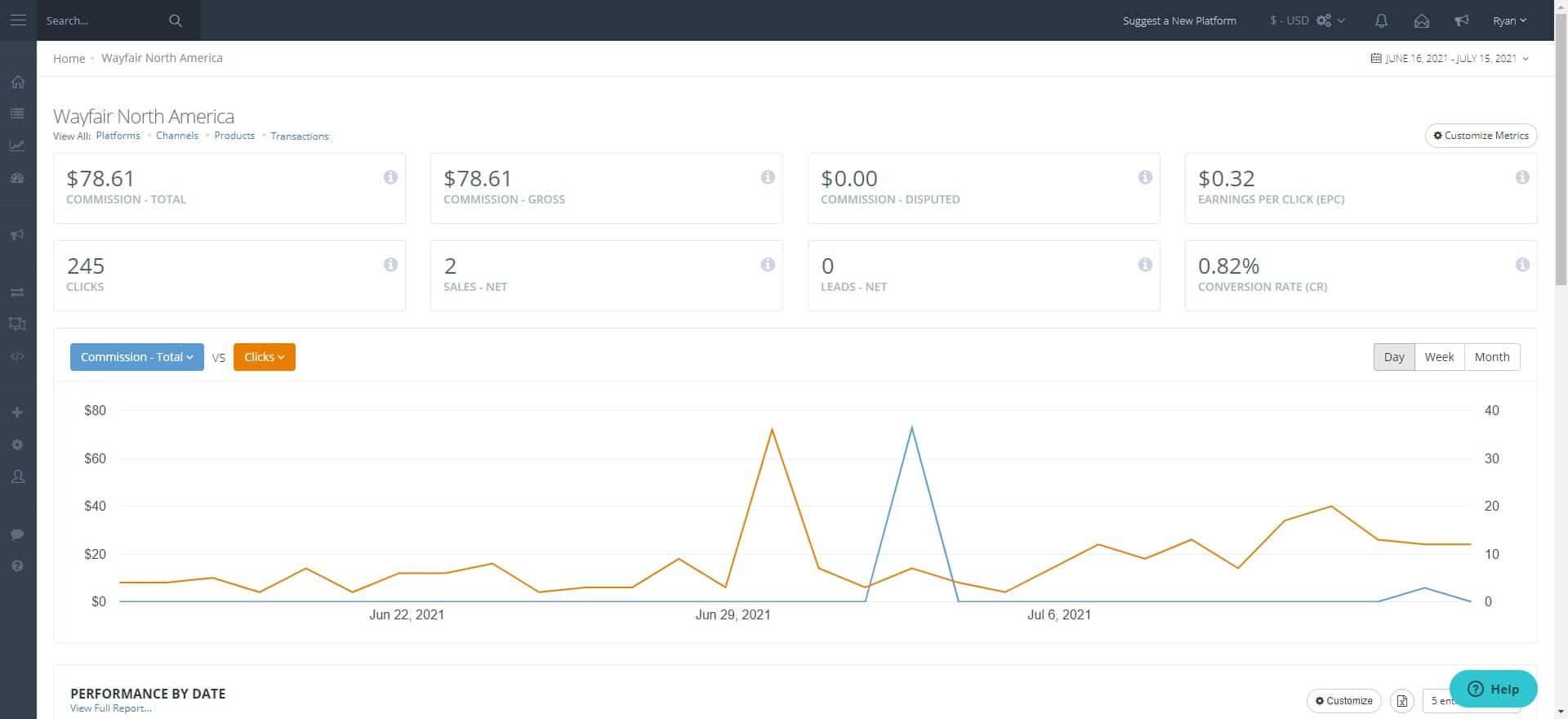 Affluent Analytics Dashboard